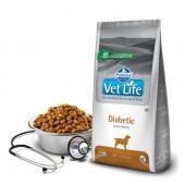 VL диета корм для собак диабетик